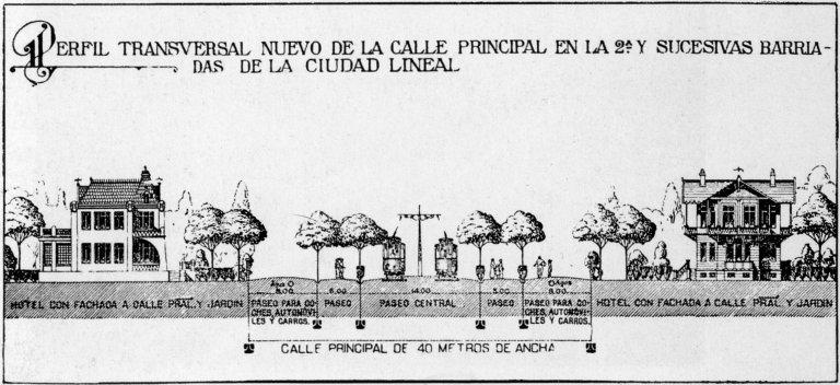 Linear City