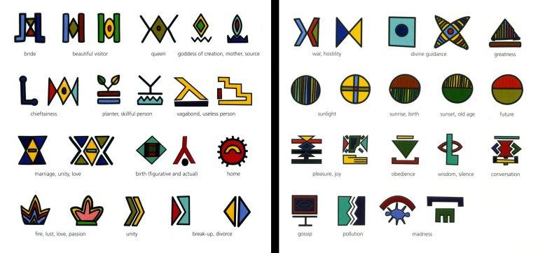 Bantu Symbol Writing